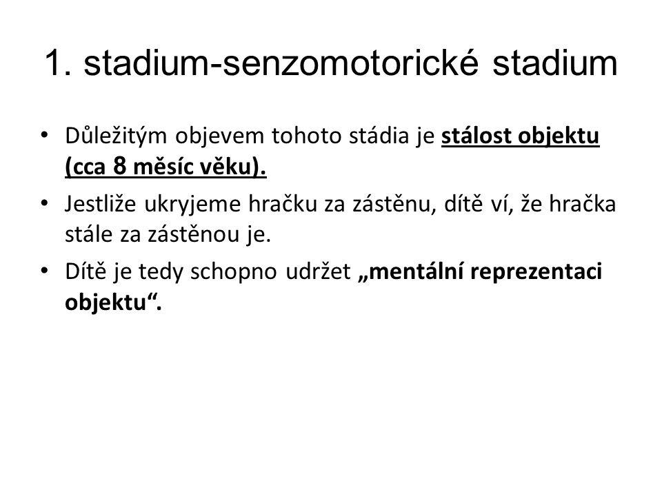 1. stadium-senzomotorické stadium