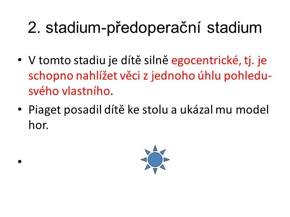 2. stadium-předoperační stadium