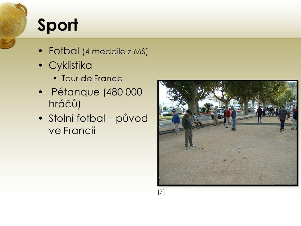 Sport Fotbal (4 medaile z MS) Cyklistika Pétanque (480 000 hráčů)