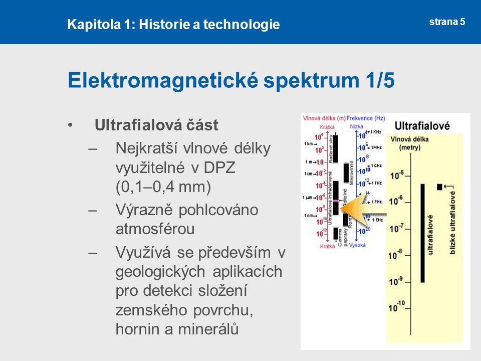 Elektromagnetické spektrum 1/5