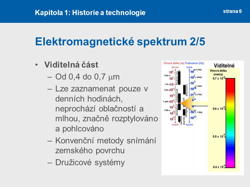 Elektromagnetické spektrum 2/5