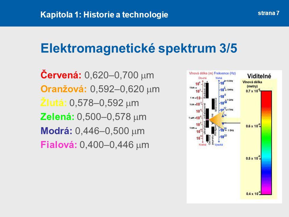 Elektromagnetické spektrum 3/5