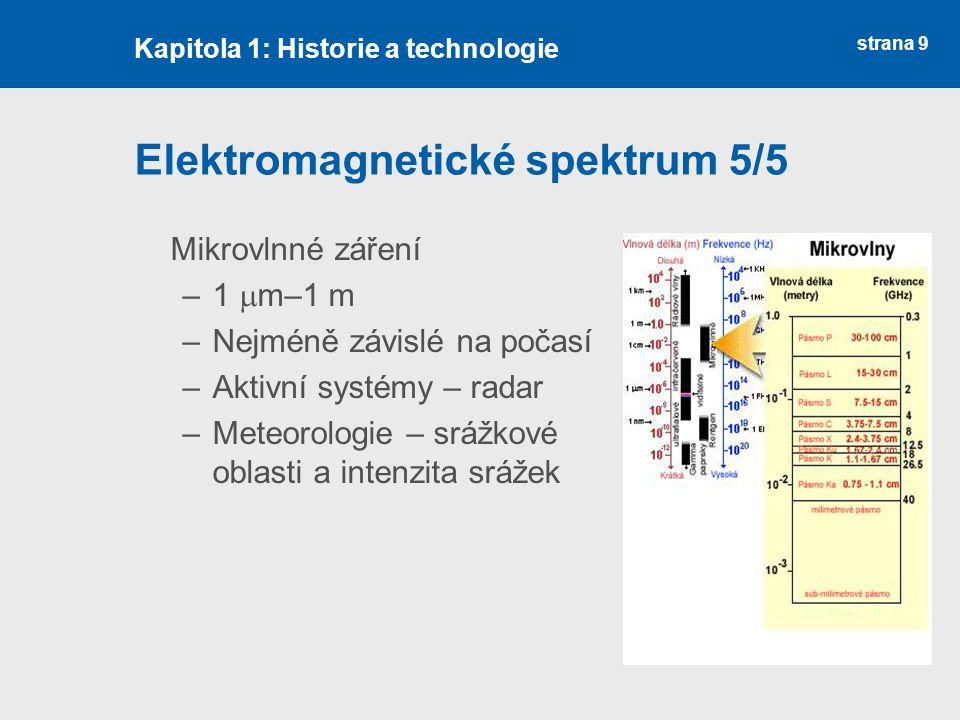 Elektromagnetické spektrum 5/5