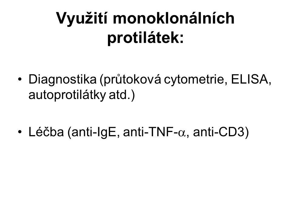 Využití monoklonálních protilátek: