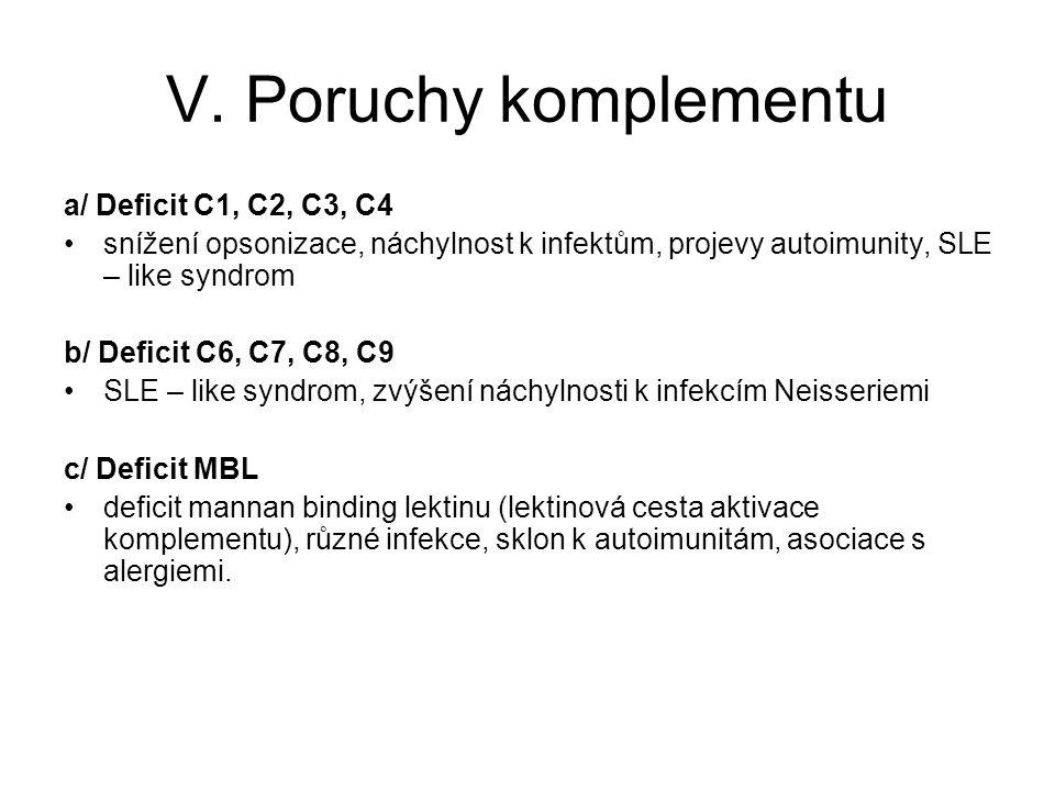 V. Poruchy komplementu a/ Deficit C1, C2, C3, C4