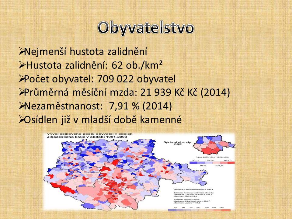 Obyvatelstvo Nejmenší hustota zalidnění Hustota zalidnění: 62 ob./km²