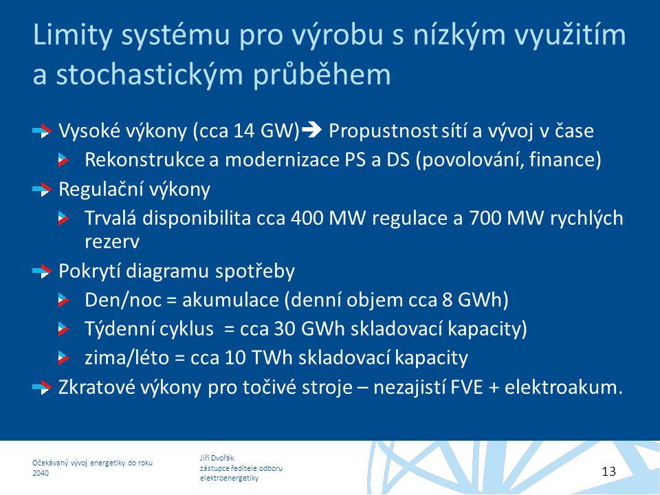 Limity systému pro výrobu s nízkým využitím a stochastickým průběhem