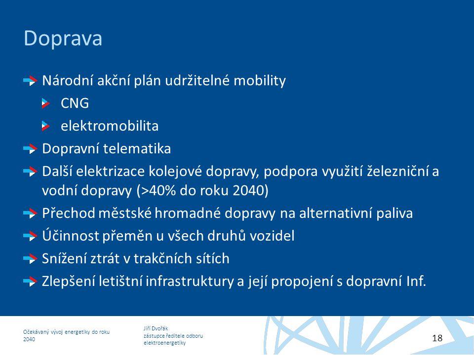 Doprava Národní akční plán udržitelné mobility CNG elektromobilita