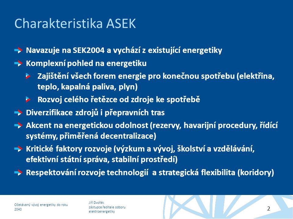 Charakteristika ASEK Navazuje na SEK2004 a vychází z existující energetiky. Komplexní pohled na energetiku.