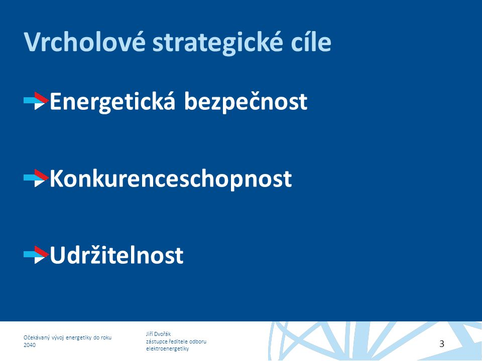Vrcholové strategické cíle
