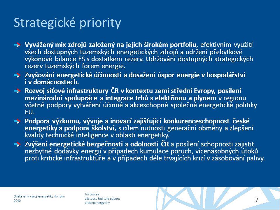 Strategické priority