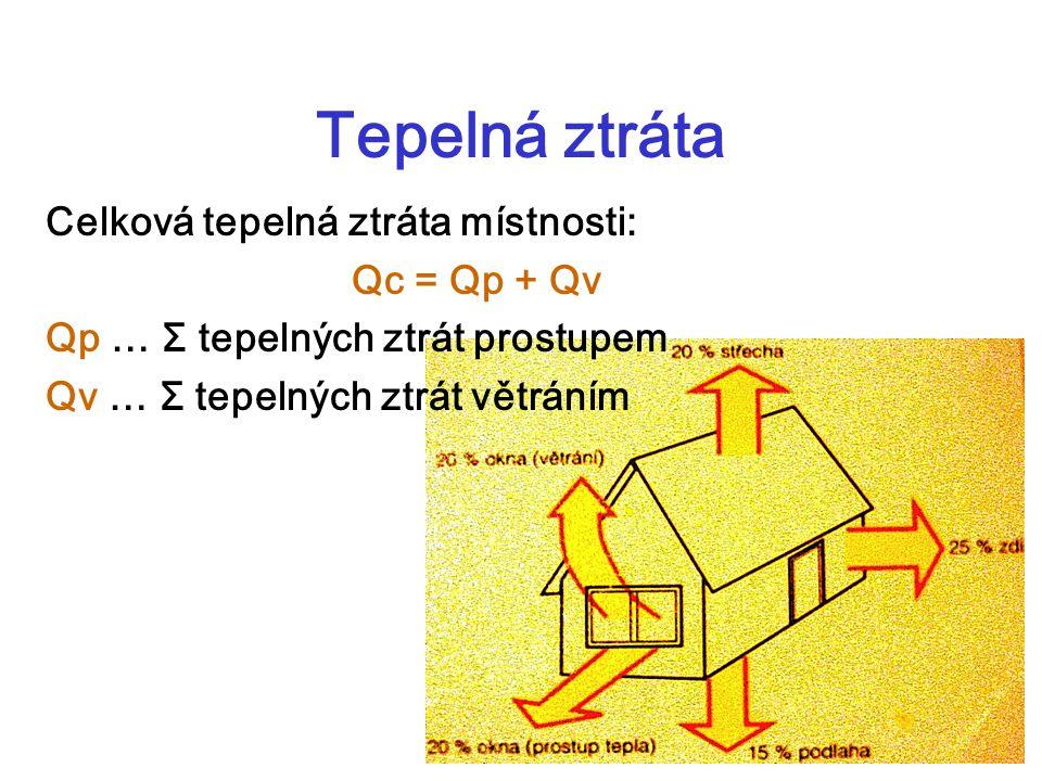Tepelná ztráta Celková tepelná ztráta místnosti: Qc = Qp + Qv