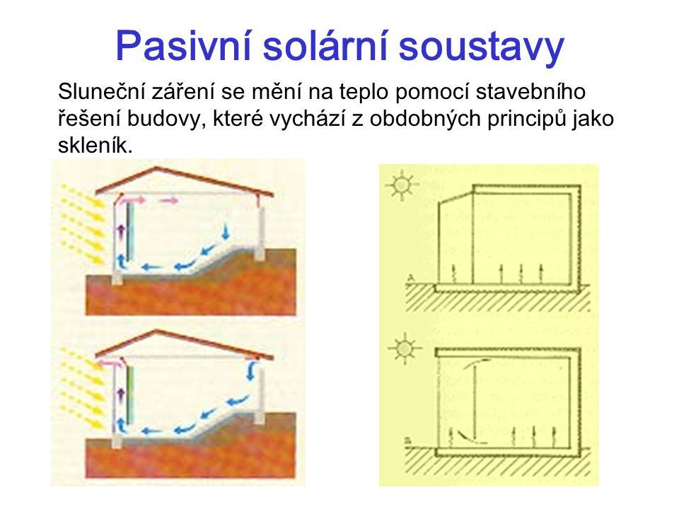 Pasivní solární soustavy