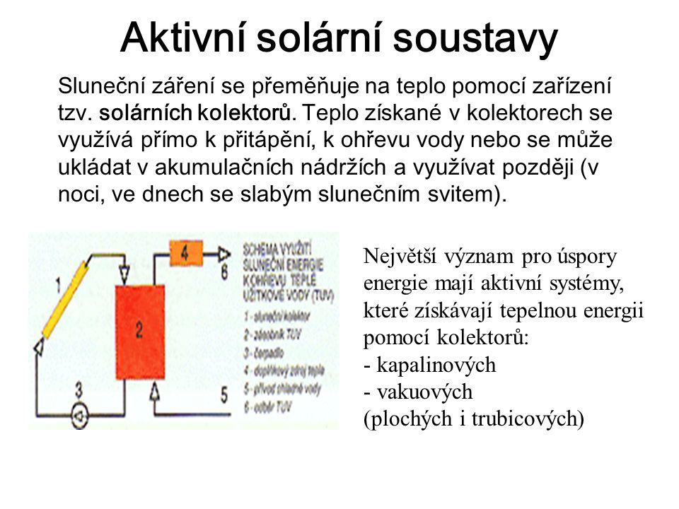 Aktivní solární soustavy