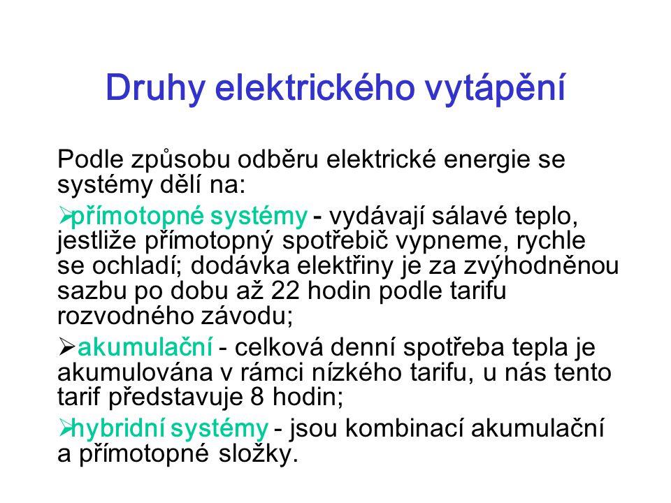 Druhy elektrického vytápění