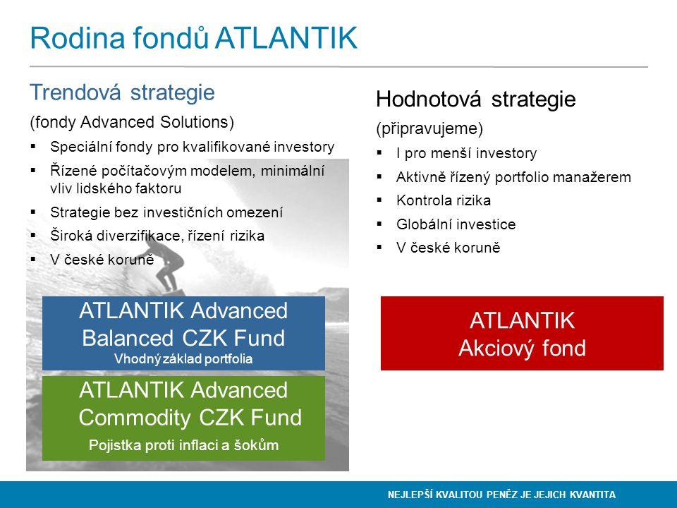 Rodina fondů ATLANTIK Trendová strategie Hodnotová strategie