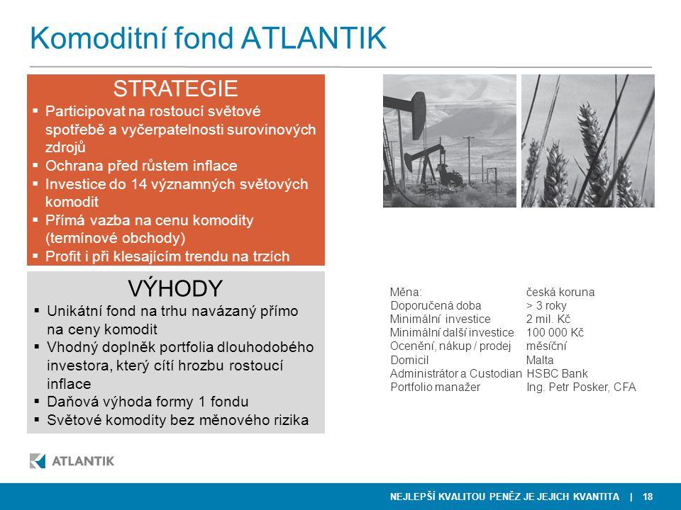 Komoditní fond ATLANTIK