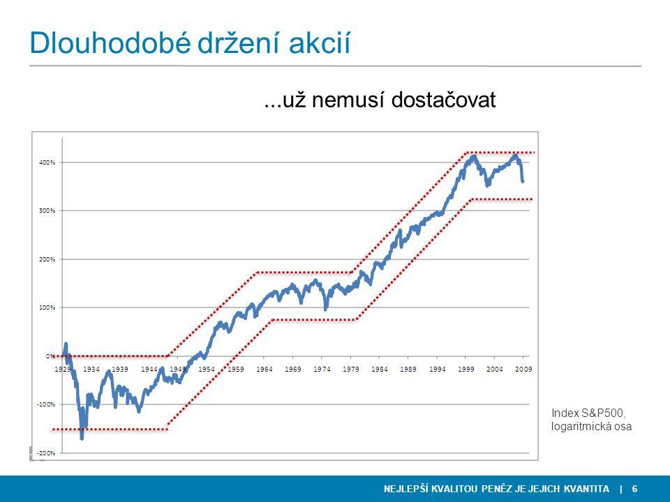 Dlouhodobé držení akcií