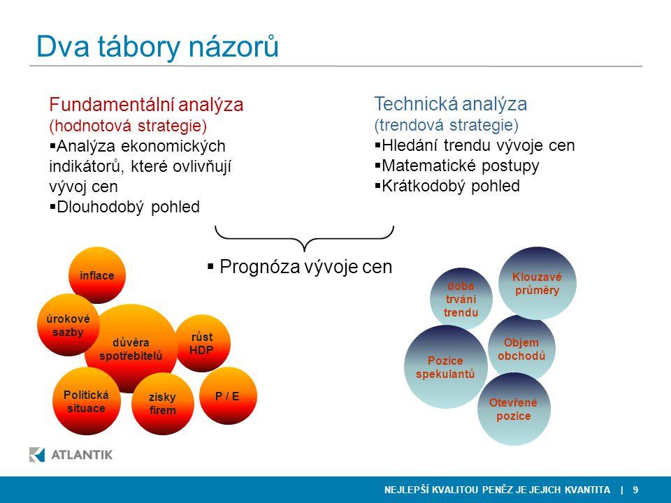 Dva tábory názorů Fundamentální analýza Technická analýza