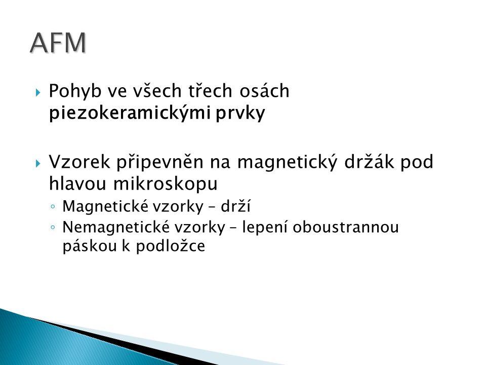 AFM Pohyb ve všech třech osách piezokeramickými prvky