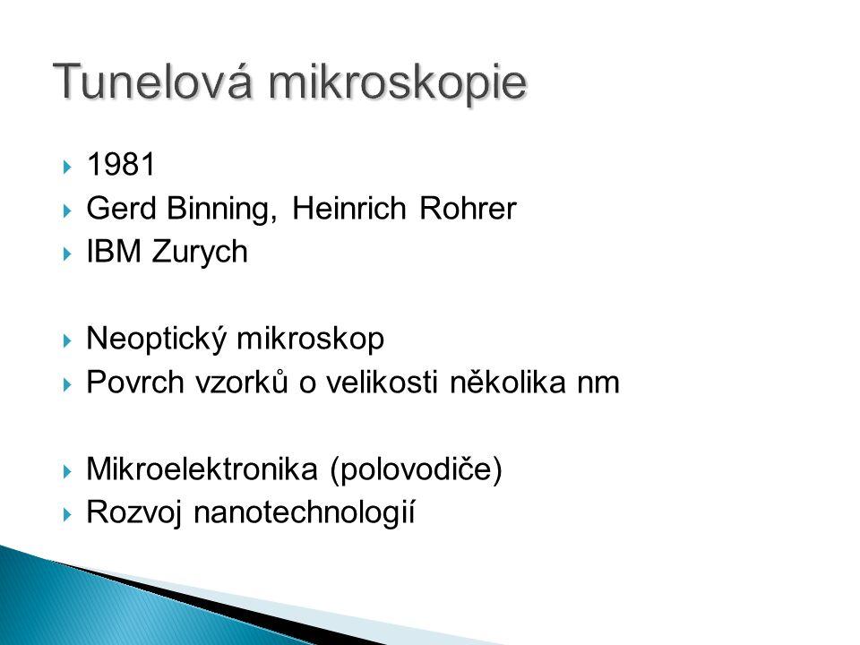 Tunelová mikroskopie 1981 Gerd Binning, Heinrich Rohrer IBM Zurych