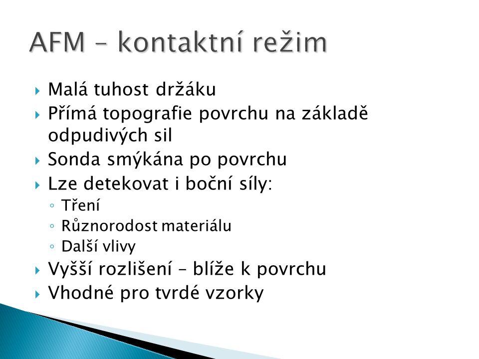 AFM – kontaktní režim Malá tuhost držáku