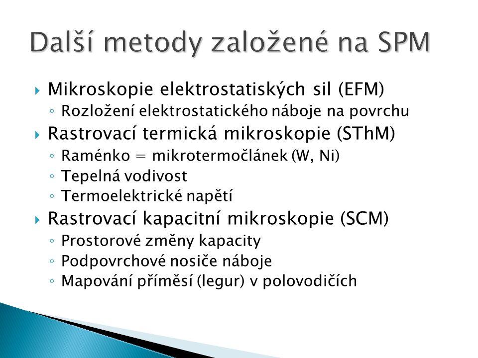 Další metody založené na SPM