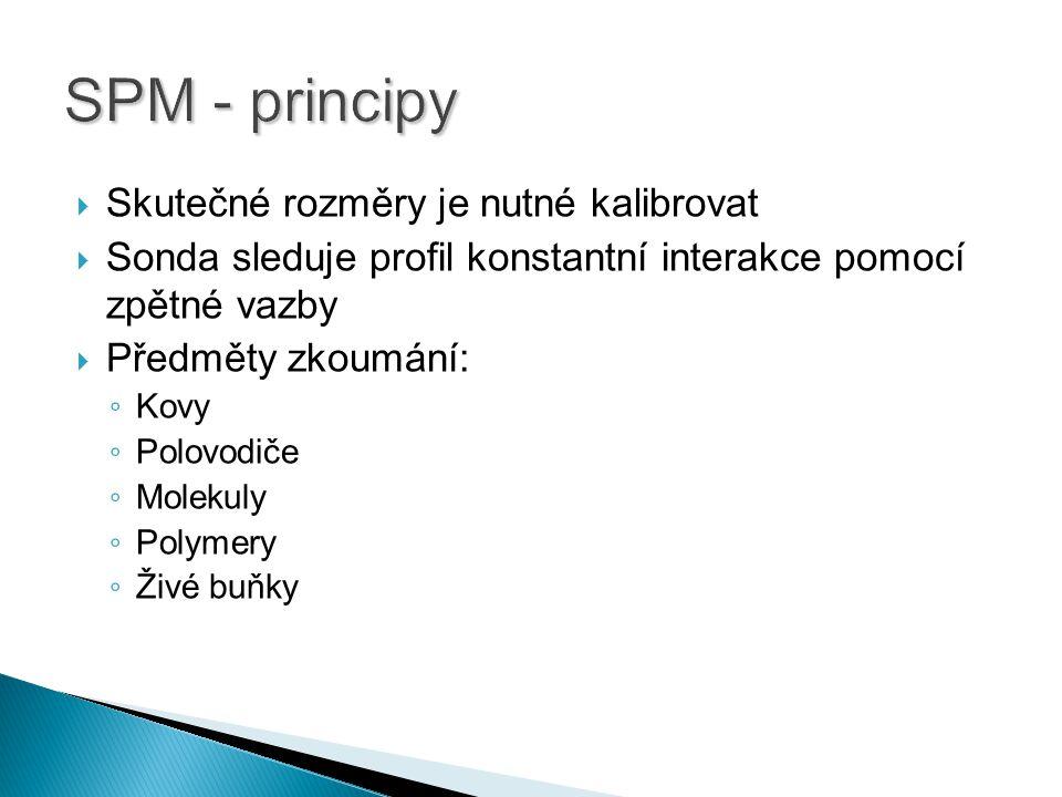 SPM - principy Skutečné rozměry je nutné kalibrovat