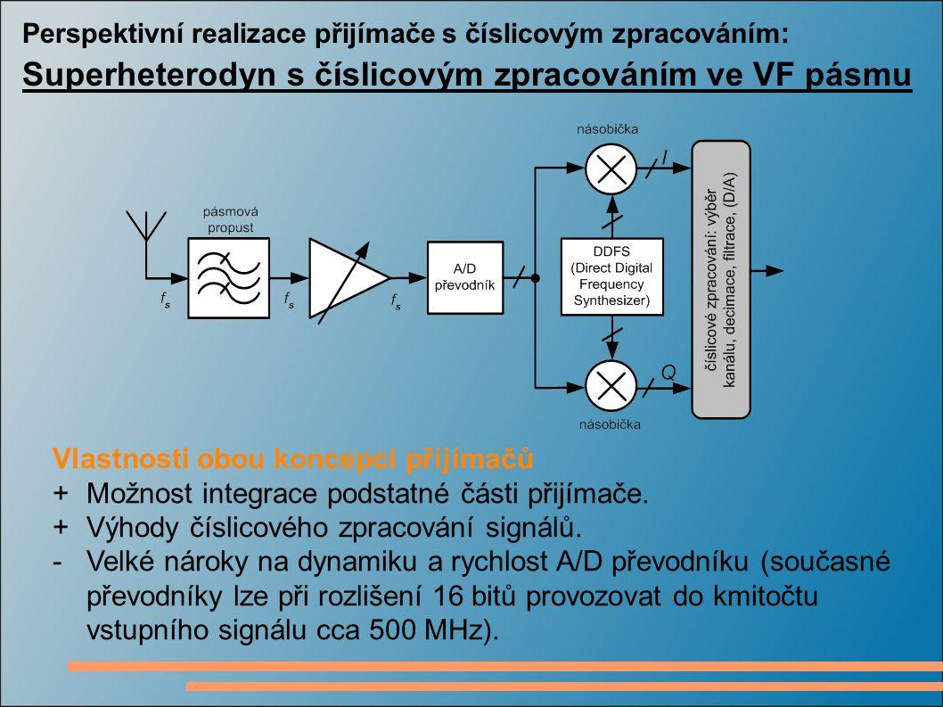 Superheterodyn s číslicovým zpracováním ve VF pásmu
