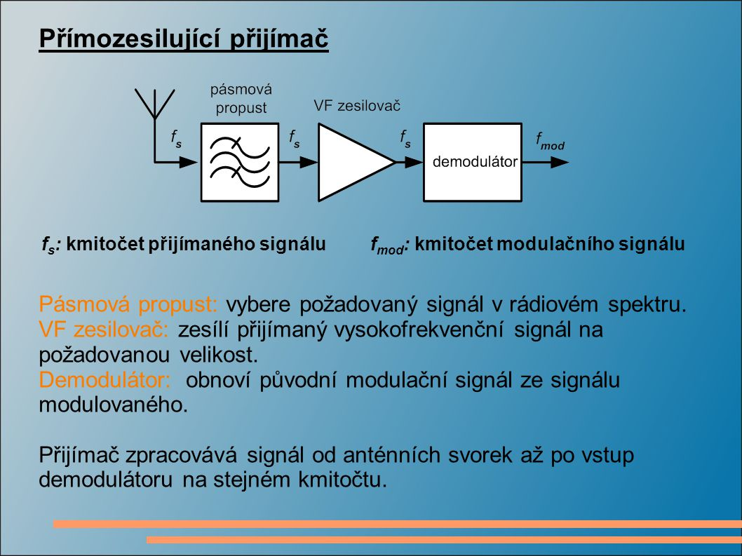 fs: kmitočet přijímaného signálu fmod: kmitočet modulačního signálu