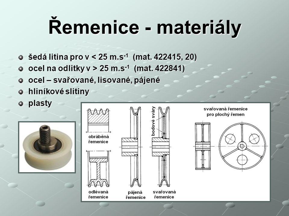 Řemenice - materiály šedá litina pro v < 25 m.s-1 (mat. 422415, 20)