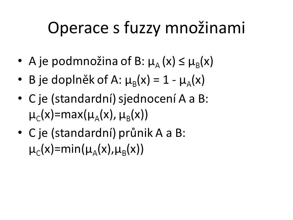 Operace s fuzzy množinami
