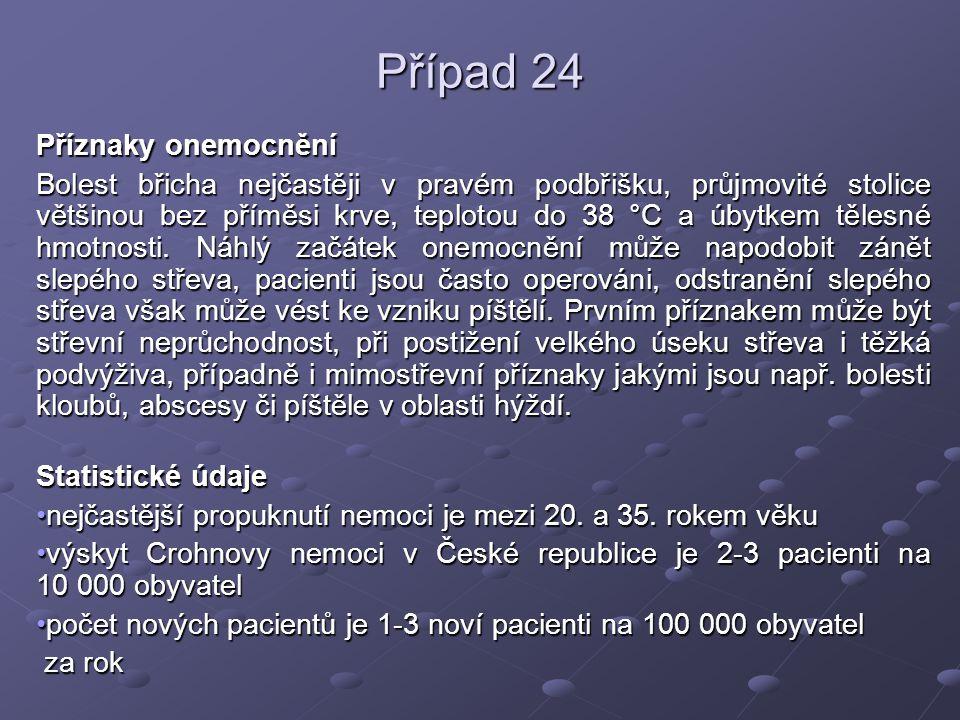 Případ 24 Příznaky onemocnění