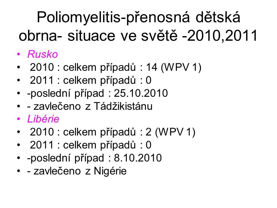 Poliomyelitis-přenosná dětská obrna- situace ve světě -2010,2011