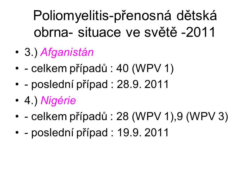 Poliomyelitis-přenosná dětská obrna- situace ve světě -2011