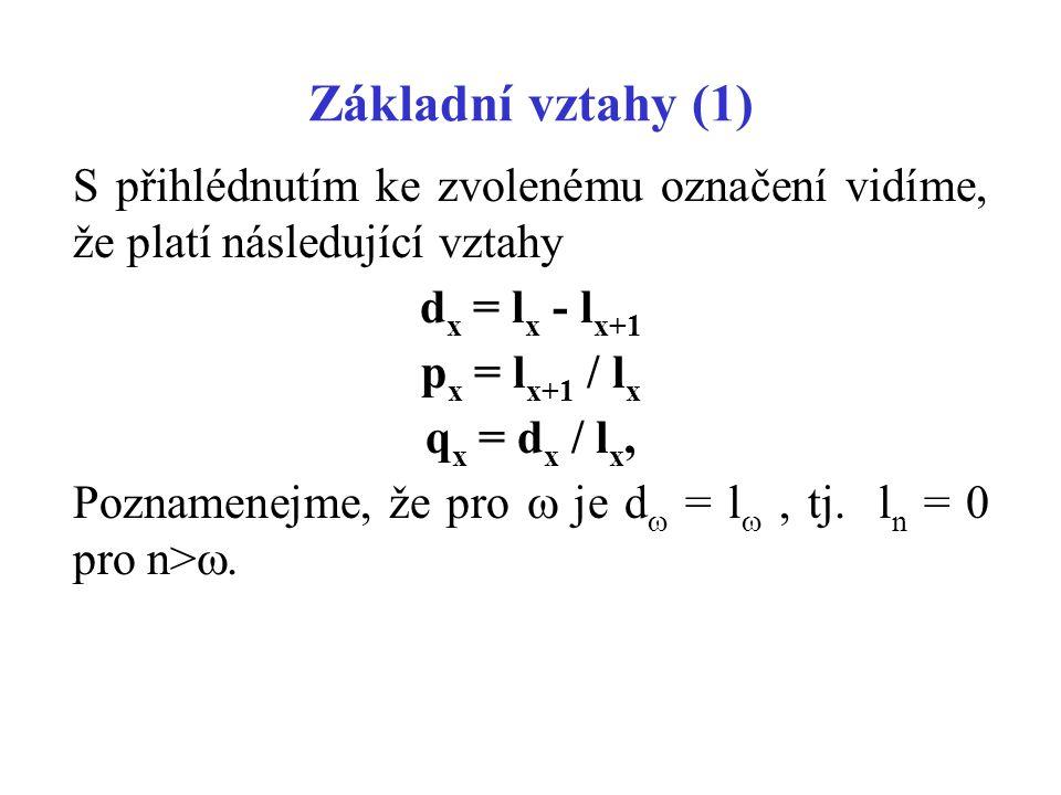 Základní vztahy (1) S přihlédnutím ke zvolenému označení vidíme, že platí následující vztahy. dx = lx - lx+1.