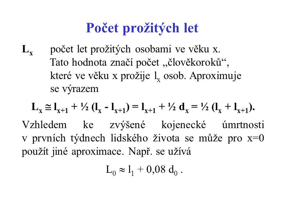 Lx  lx+1 + ½ (lx - lx+1) = lx+1 + ½ dx = ½ (lx + lx+1).