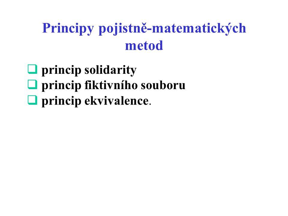 Principy pojistně-matematických metod