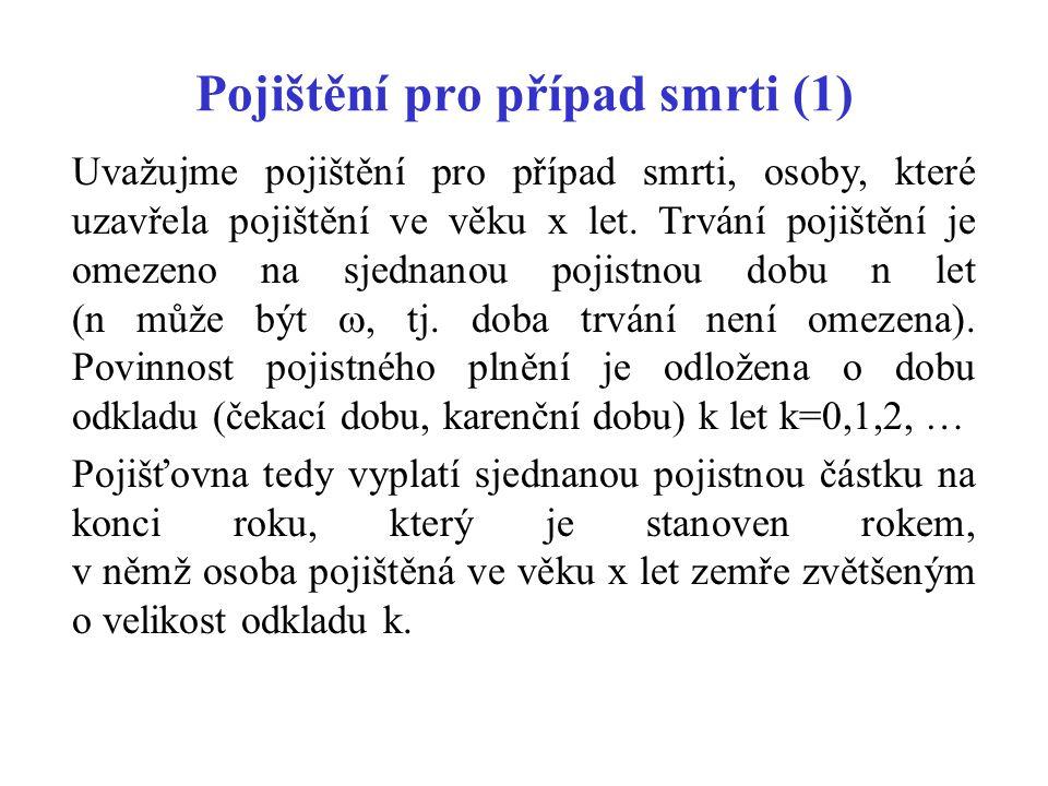 Pojištění pro případ smrti (1)