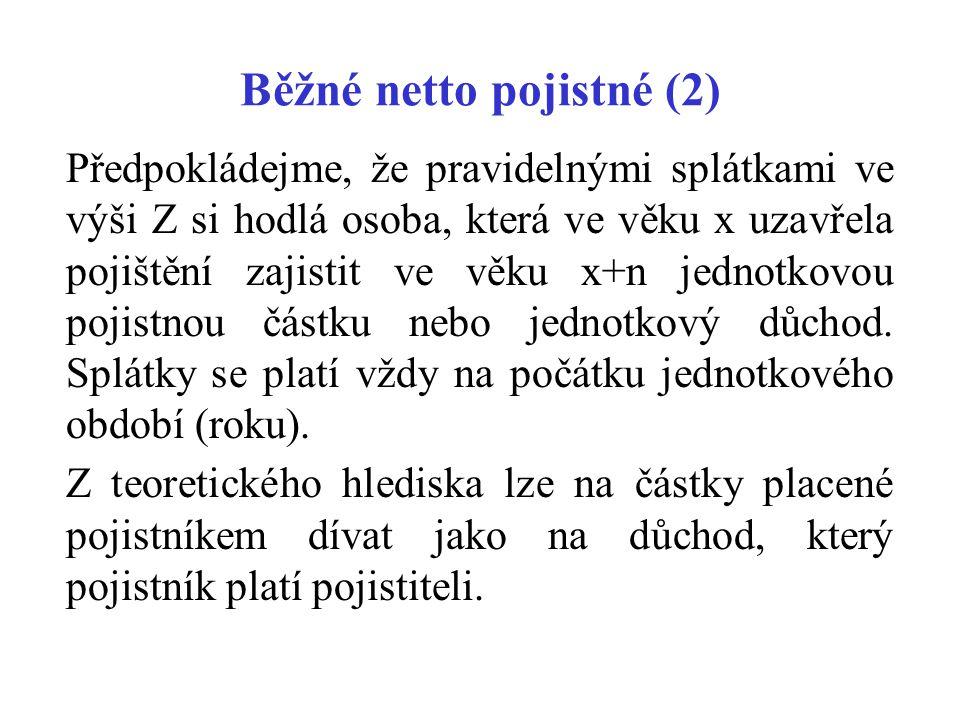 Běžné netto pojistné (2)