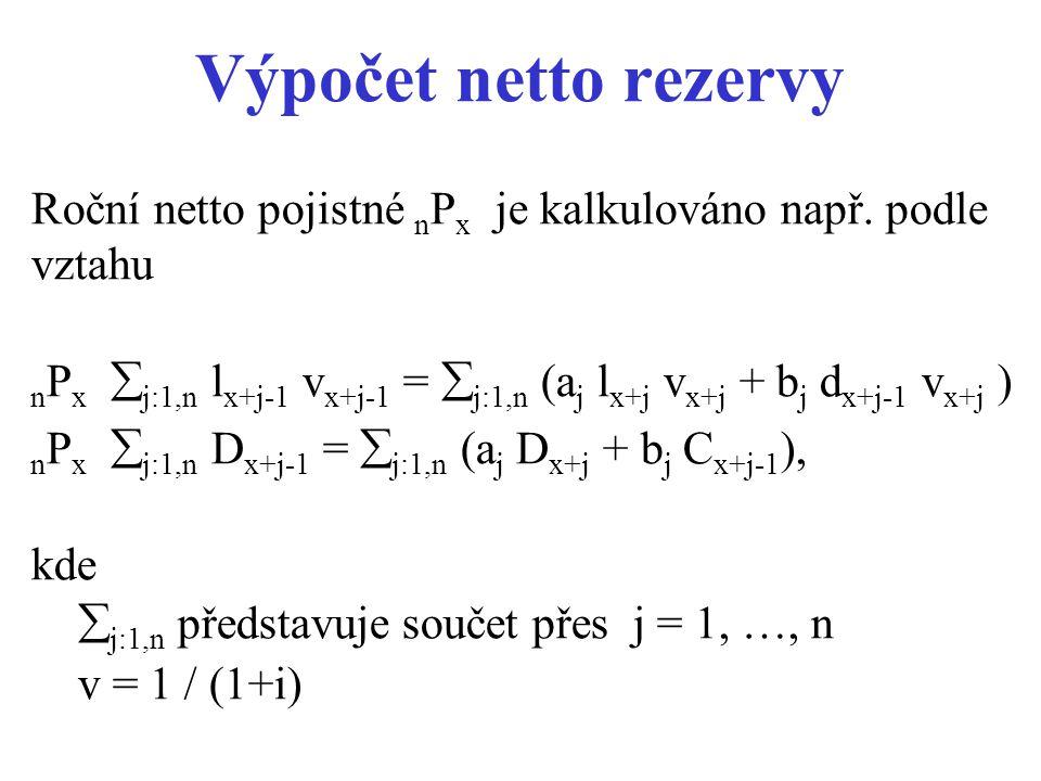 Výpočet netto rezervy Roční netto pojistné nPx je kalkulováno např. podle vztahu.