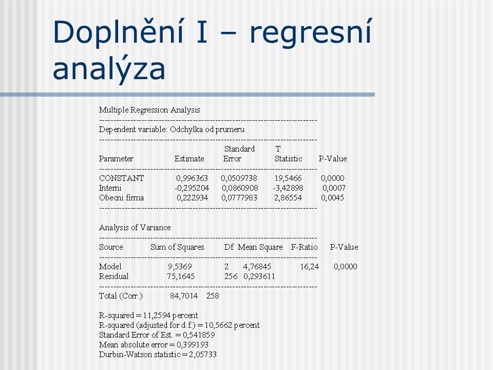 Doplnění I – regresní analýza