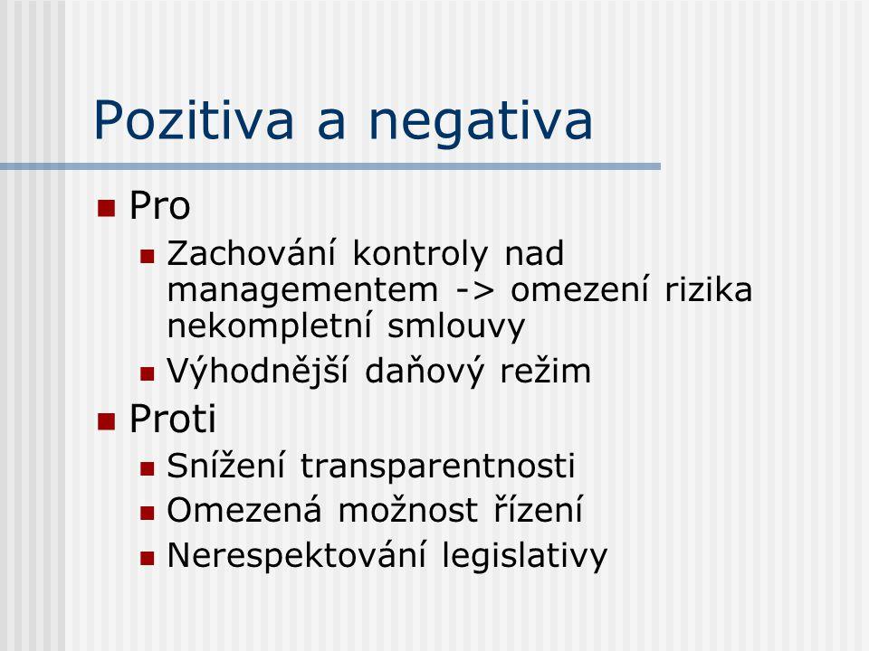 Pozitiva a negativa Pro Proti