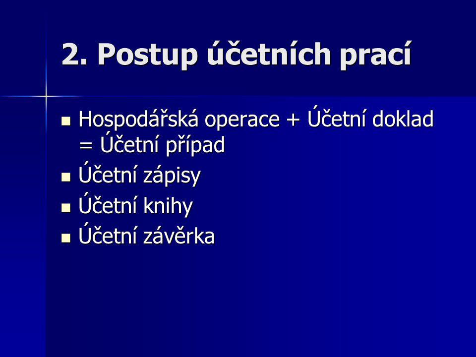 2. Postup účetních prací Hospodářská operace + Účetní doklad = Účetní případ. Účetní zápisy. Účetní knihy.