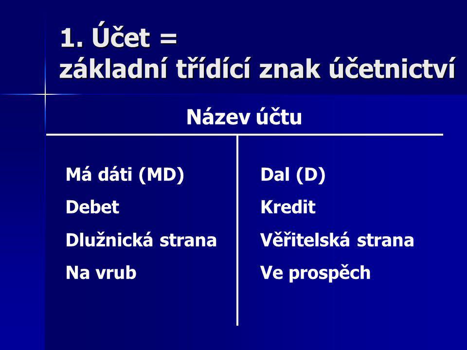 1. Účet = základní třídící znak účetnictví