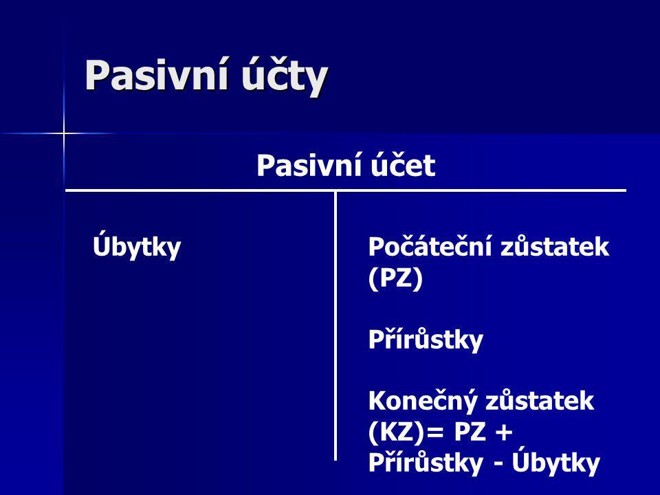 Pasivní účty Pasivní účet Úbytky Počáteční zůstatek (PZ) Přírůstky