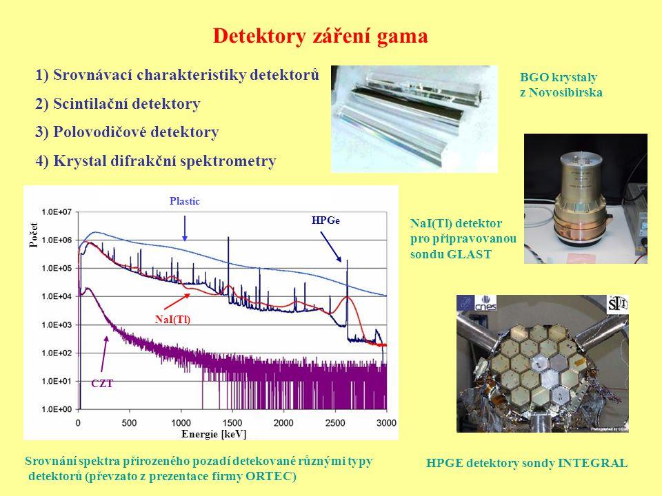 Detektory záření gama 1) Srovnávací charakteristiky detektorů