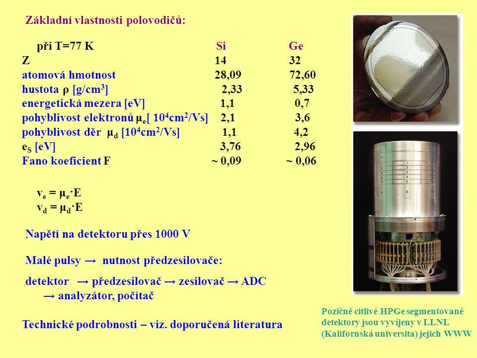 Základní vlastnosti polovodičů: