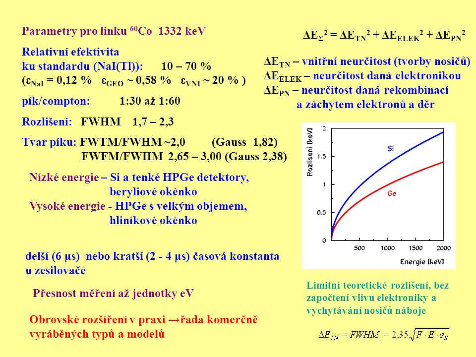 Parametry pro linku 60Co 1332 keV Relativní efektivita