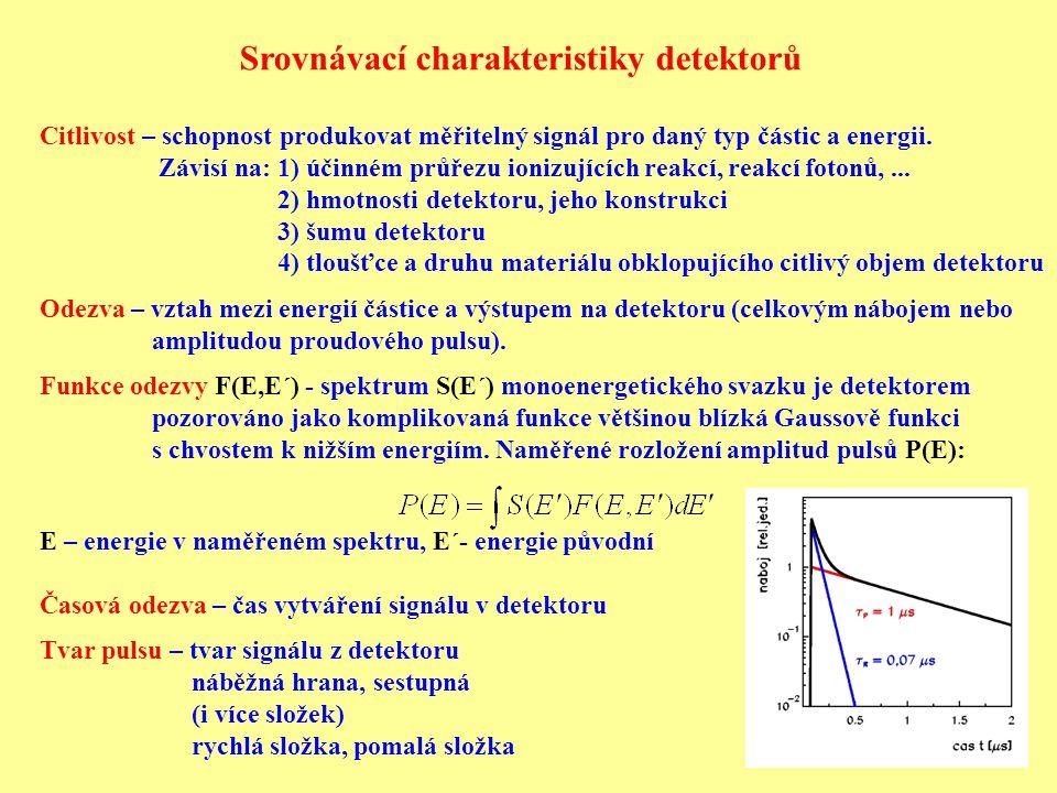 Srovnávací charakteristiky detektorů